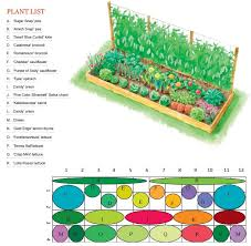 white house vegetable garden plan cool season and warm u2013 cottage