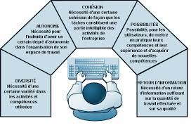 ergonomie bureau ordinateur chapitre 52 les terminaux à écran de visualisation