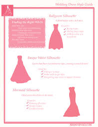 wedding dress guide wedding dress style guide missmyrvold