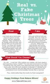 vs fake christmas trees infographic