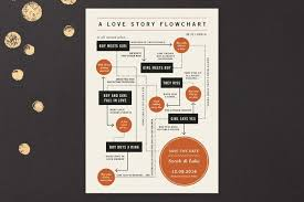 save the date website our favorite things a story flow chart save the date diy