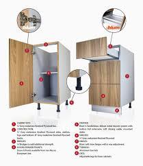 kitchen base cabinet adjustable legs modern rta cabinets 1 seller of modern kitchen