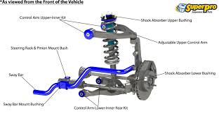 jeep suspension diagram superpro suspension parts and poly bushings for nissan navara