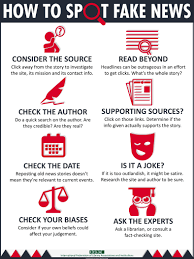 how to write the theory section of a research paper scientific method and scientific rigor research methods infographic on how to spot fake news
