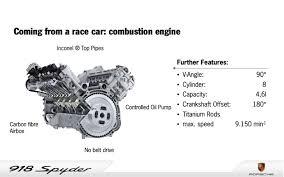 porsche 918 spyder engine porsche 918 spyder 2014my u2014 technology porsche cars history