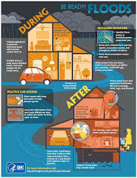 West Virginia travel safety tips images 81 best weather images weather west virginia jpg