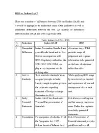 gaap useful life table ifrs vs indian gaap international financial reporting standards