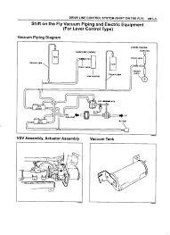 1998 isuzu rodeo engine diagram 1998 isuzu rodeo engine diagram
