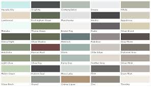 exterior paint colors chart exterior gallery