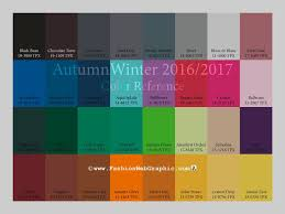 pantone color forecast 2017 pantone colour of the year 2017 google search color trends