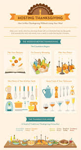 20 best thanksgiving infographics images on