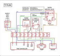 nest wiring diagram uk installing a nest thermostat v3 using a