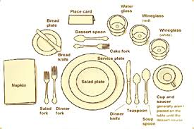 how do you set a table properly formal table settings how to properly set the table setting a table