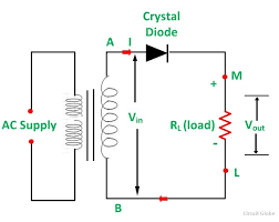 what is half wave and full wave rectifier operation u0026 circuit