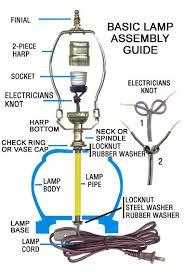lamp making parts and wiring supplies craft lighting kits night
