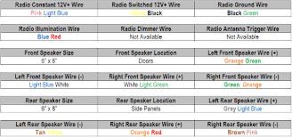 1997 ford e 150 car stereo wiring diagram radiobuzz48 com