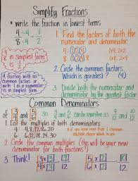 best 25 simplifying fractions ideas on pinterest fractions