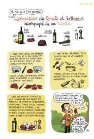 dessin recette de cuisine en bd le dessin se fait gourmand le de dave