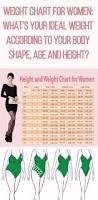 25 best ideal weight chart ideas on pinterest fitness plan