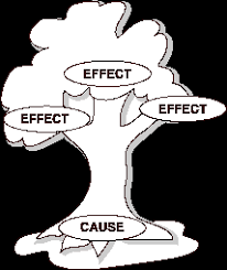 esl efl speaking lessons talking about cause and effect in english