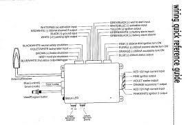 python 991 wiring diagram diagram wiring diagrams for diy car