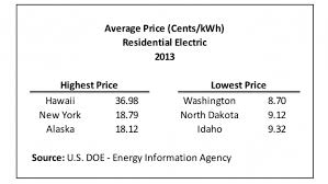 Average Electric Bill Per Month One Bedroom Apartment How Much Does A One Bedroom Apartment Cost Per Month