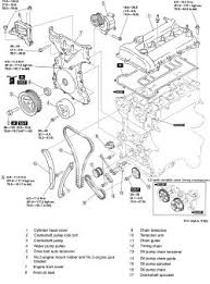 repair guides engine mechanical components timing chain 1