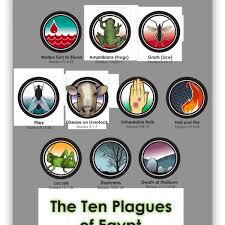 passover masks 10 plagues 10 plagues of infographic 600x600 png 600 600 pixels bible