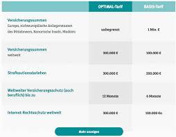 Baden Badener Versicherung Wgv Rechtsschutzversicherung Test Der Große Testbericht 2017
