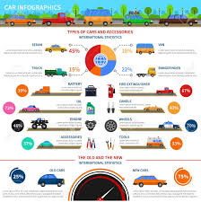 types of cars types of cars and accessories infographic set with sedan truck