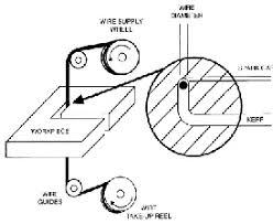 totaline thermostat p474 1010 wiring diagram totaline automotive