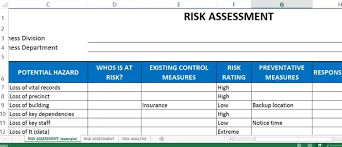 what are the best methods for product revenue risk assessment as
