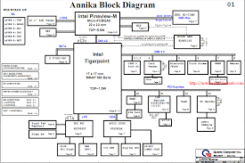 computer motherboard schematic diagram pdf acer extensa 7230