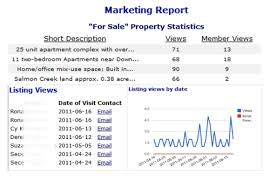 Marketing Reports Exles by Image Gallery Marketing Report