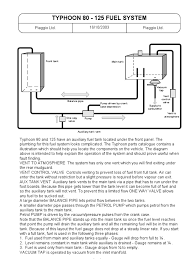 info manual 4 carburetor piston
