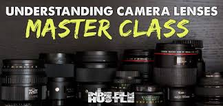 Types Of Photography Types Of Lenses Master Class On Lenses
