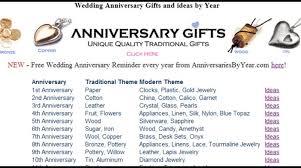 9 year anniversary gifts wedding anniversary symbol gifts ideas diy wedding 19011
