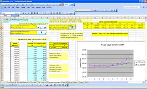 Applications Of Spreadsheet Excel Bible Of Excel Applications With