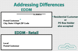 eddm postcard template every door direct mail