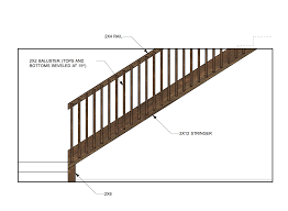 Banister Remodel Diy Stair Rail Ideas For Heather U0027s Retro Basement Remodel Retro
