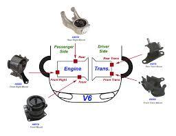 2004 honda odyssey engine mounts 1999 gifs find on giphy