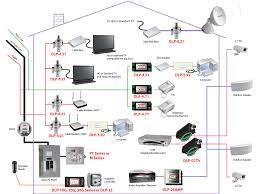 mcg floor plan smart house surge protection mcg surge protection