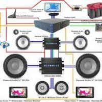 100 basic alarm wiring diagram fire alarm circuit auto