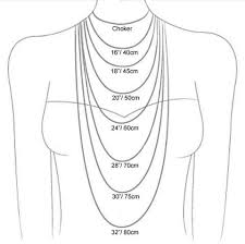 necklace choker length images Necklace lengths chart ibov jpg