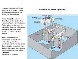 electric heat thermostat wiring diagram heat pump thermostat