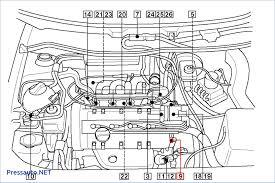 chevy blazer radio wiring wiring diagram byblank