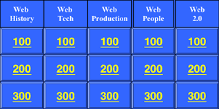 Lesson Plan In A Box Powerpoint Jeopardy Template Krause Center Jepordy Template