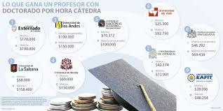 cuanto gana aproximadamente un maestro 2016 upcoming salarios de un profesor con doctorado en colombia 360 radio