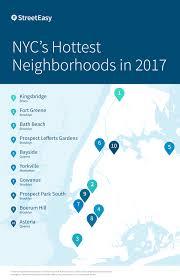 streeteasy u0027s 2017 new york housing market predictions streeteasy
