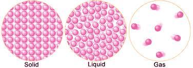 kinetic theory of matter u003c chemistry u003c high u003c icse cbse